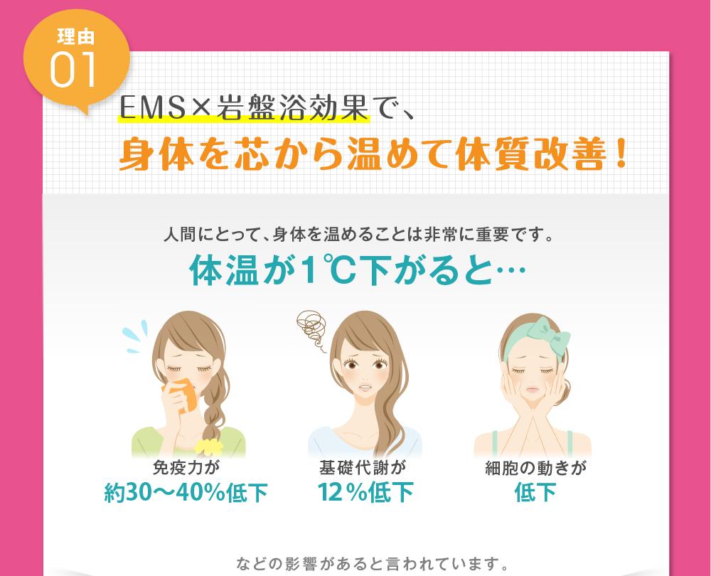 EMS×岩盤浴効果